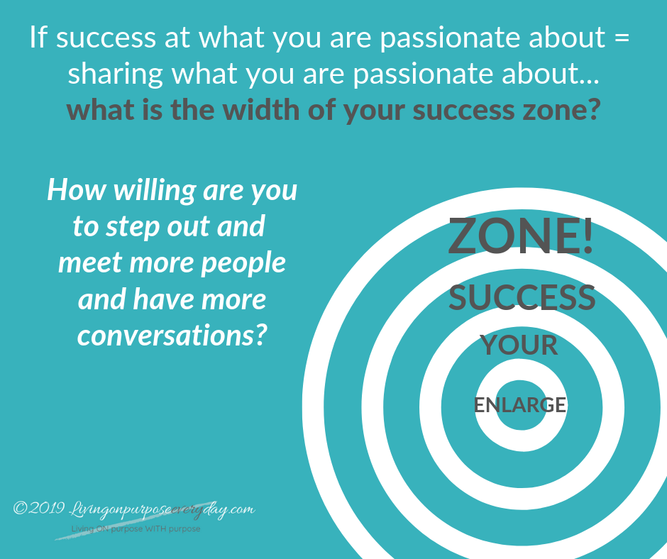 What Is The Width Of Your Success Zone?